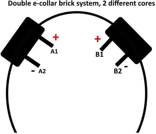 Double brick E-collar electrical flow